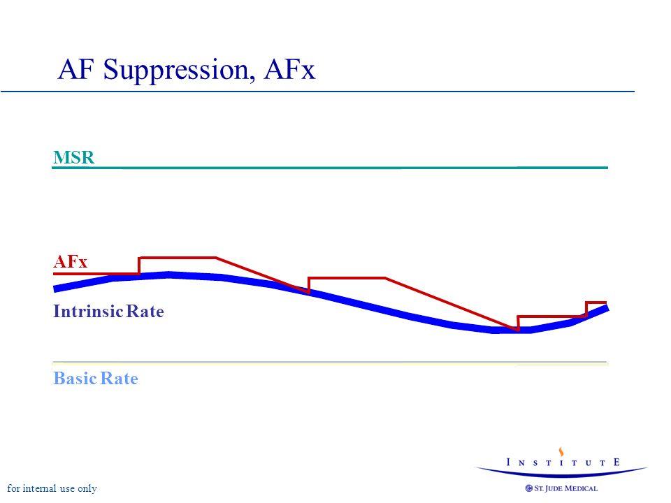 for internal use only MSR Basic Rate AFx Intrinsic Rate AF Suppression, AFx