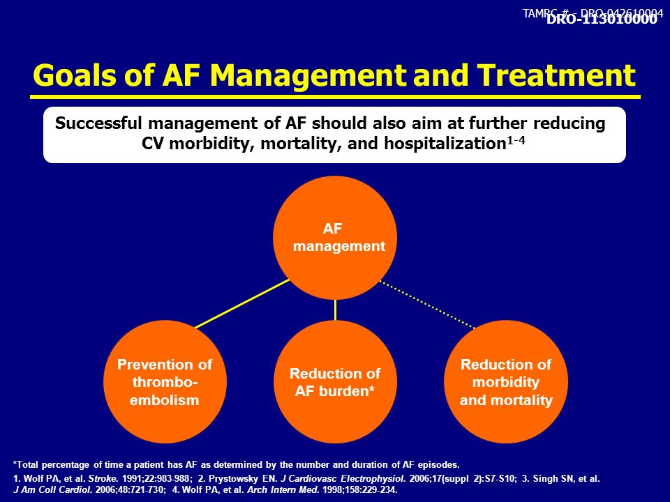 TAMRC # - DRO-042610004 Goals of AF Management and Treatment *Total percentage of time a patient has AF as determined by the number and duration of AF