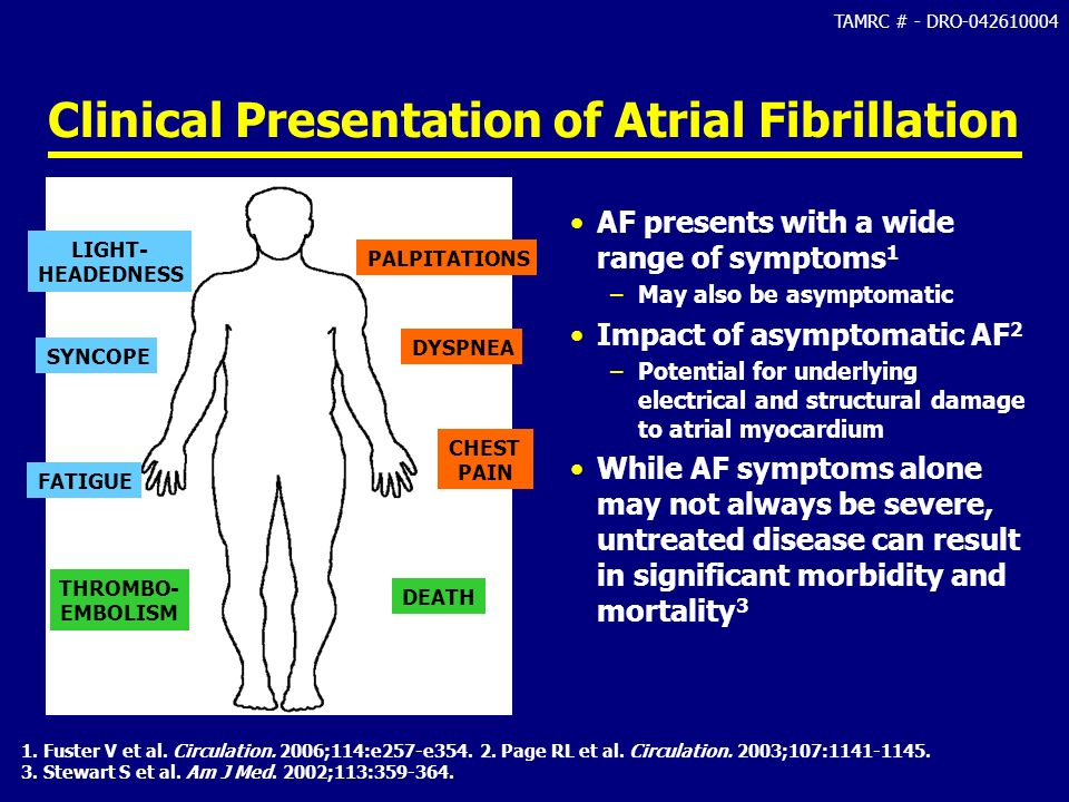 TAMRC # - DRO-042610004 Clinical Presentation of Atrial Fibrillation AF presents with a wide range of symptoms 1 –May also be asymptomatic Impact of a