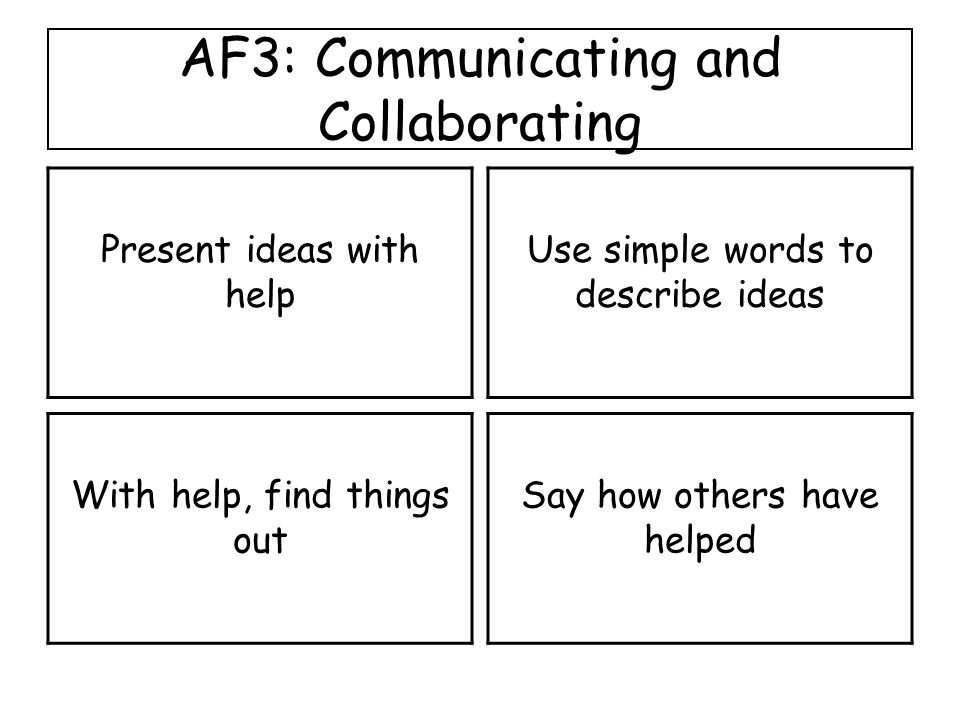 AF3: Communicating and Collaborating Present ideas with help Use simple words to describe ideas With help, find things out Say how others have helped