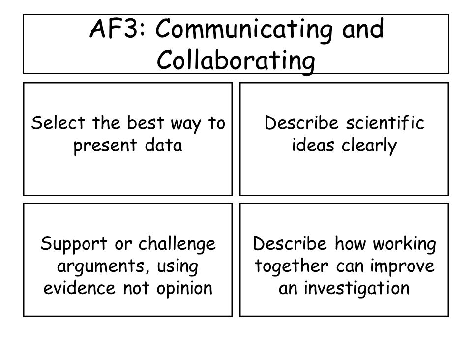 AF3: Communicating and Collaborating Select the best way to present data Describe scientific ideas clearly Support or challenge arguments, using evidence not opinion Describe how working together can improve an investigation