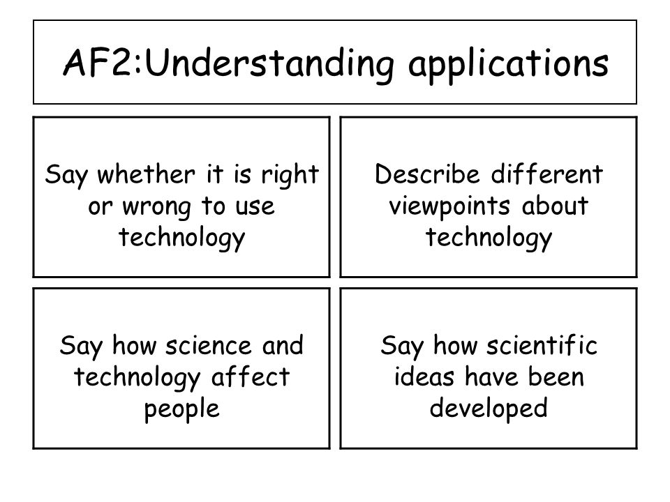AF2:Understanding applications Say whether it is right or wrong to use technology Describe different viewpoints about technology Say how science and technology affect people Say how scientific ideas have been developed