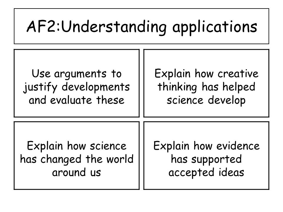 AF2:Understanding applications Use arguments to justify developments and evaluate these Explain how creative thinking has helped science develop Explain how science has changed the world around us Explain how evidence has supported accepted ideas