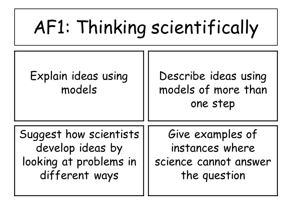 AF1: Thinking scientifically Explain ideas using models Describe ideas using models of more than one step Suggest how scientists develop ideas by looking at problems in different ways Give examples of instances where science cannot answer the question