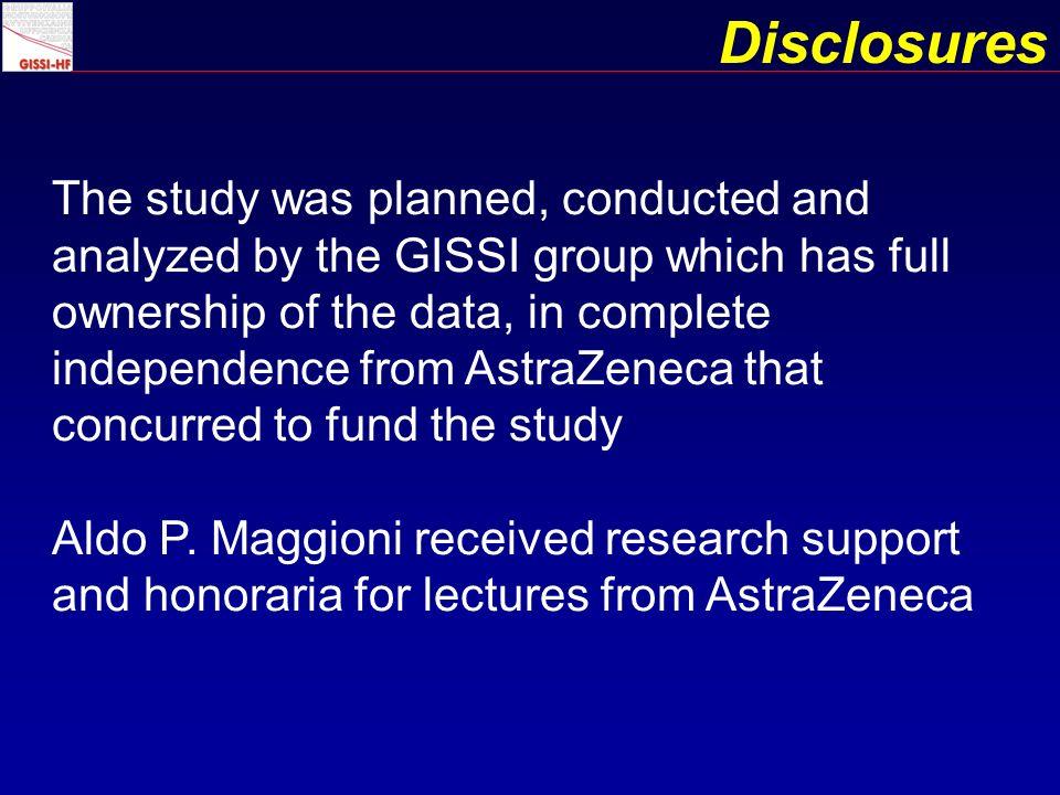 Effects of rosuvastatin on AF development AF occurrence RosuvastatinPlacebo 258/1855 13.9% 294/1835 16.0% Total 552/3690 15.0% RRR = 13.2% ARR = 2.1% NNT to avoid 1 AF event = 47