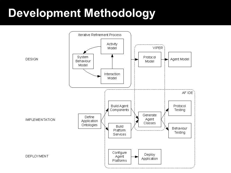 2003 © ChangingWorlds Ltd. Development Methodology
