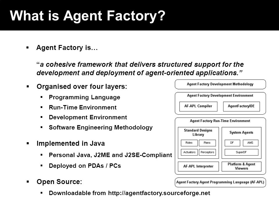 2003 © ChangingWorlds Ltd. What is Agent Factory.