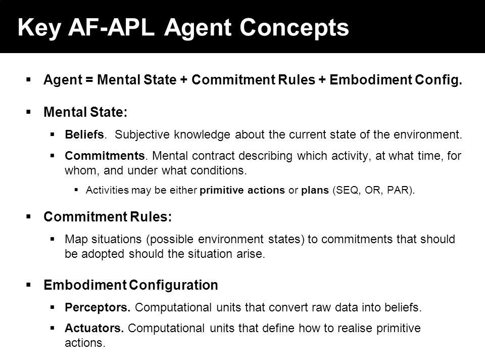 2003 © ChangingWorlds Ltd. Key AF-APL Agent Concepts Agent = Mental State + Commitment Rules + Embodiment Config. Mental State: Beliefs. Subjective kn