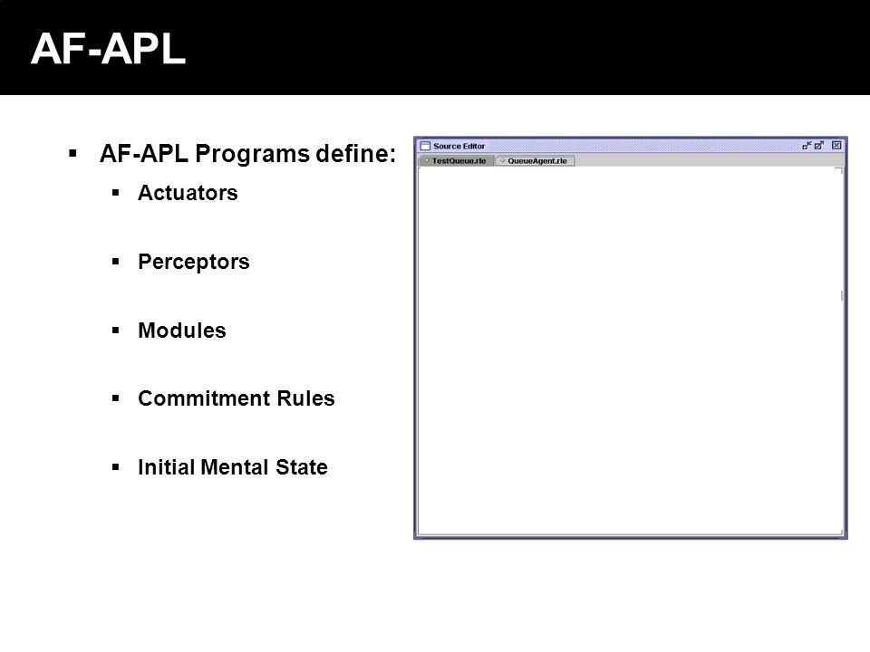 2003 © ChangingWorlds Ltd. AF-APL AF-APL Programs define: Actuators Perceptors Modules Commitment Rules Initial Mental State