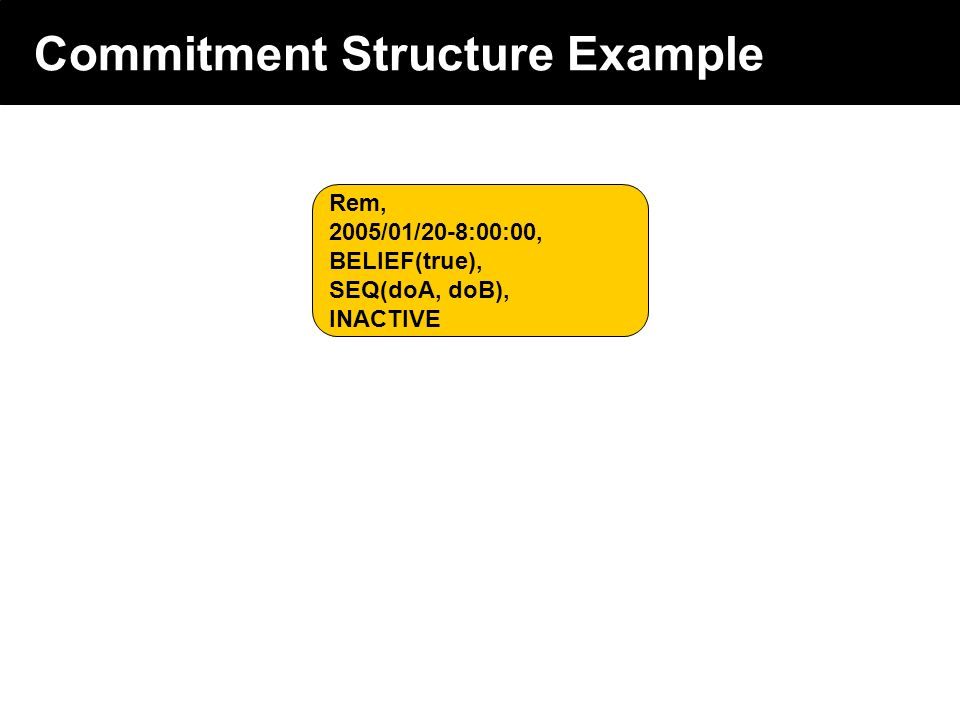 2003 © ChangingWorlds Ltd. Commitment Structure Example Rem, 2005/01/20-8:00:00, BELIEF(true), SEQ(doA, doB), INACTIVE