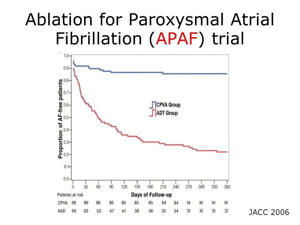 Ablation for Paroxysmal Atrial Fibrillation (APAF) trial JACC 2006