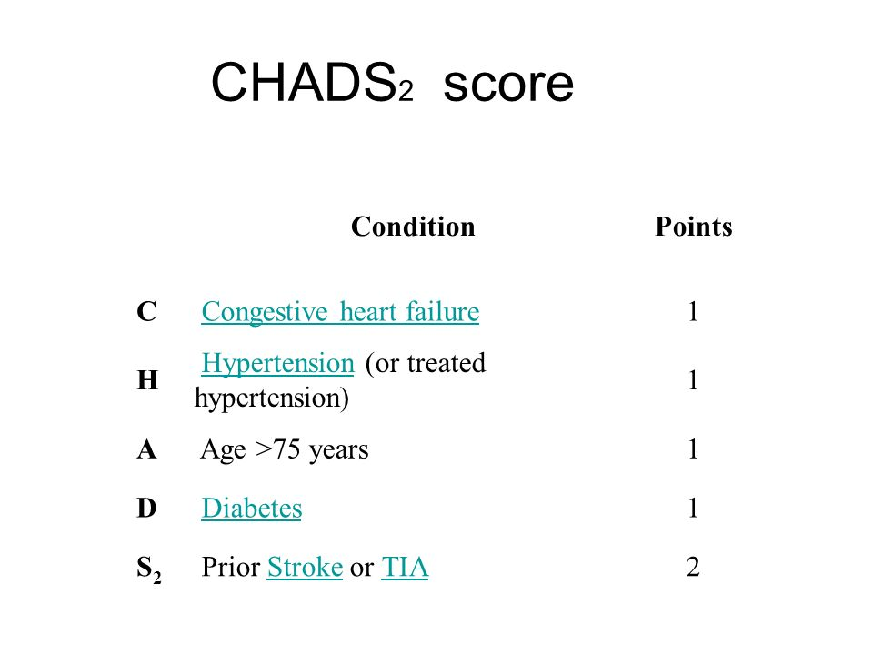 CHADS 2 score ConditionPoints C Congestive heart failure 1 H Hypertension (or treated hypertension)Hypertension 1 A Age >75 years1 D Diabetes 1 S2 S2