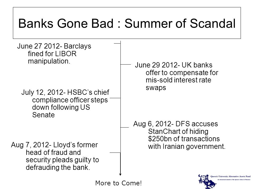 June 29 2012- UK banks offer to compensate for mis-sold interest rate swaps June 27 2012- Barclays fined for LIBOR manipulation. Aug 6, 2012- DFS accu