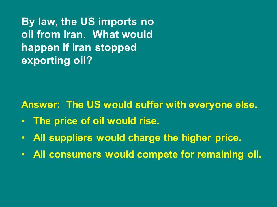 By law, the US imports no oil from Iran. What would happen if Iran stopped exporting oil.