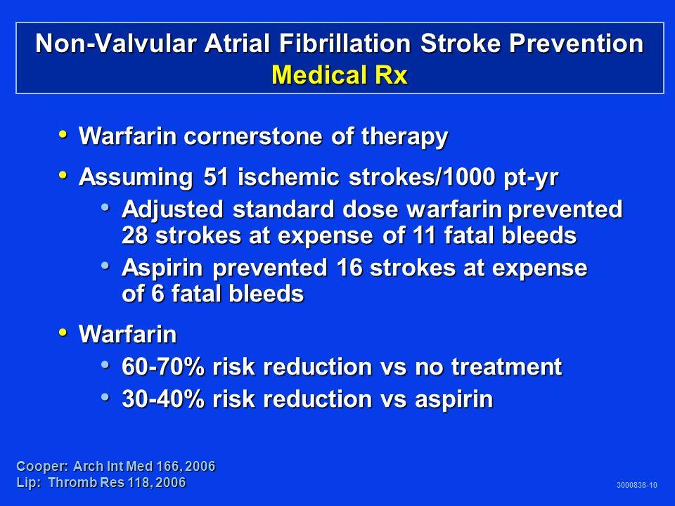 Non-Valvular Atrial Fibrillation Stroke Prevention Medical Rx 3000838-10 Cooper: Arch Int Med 166, 2006 Lip: Thromb Res 118, 2006 Warfarin cornerstone