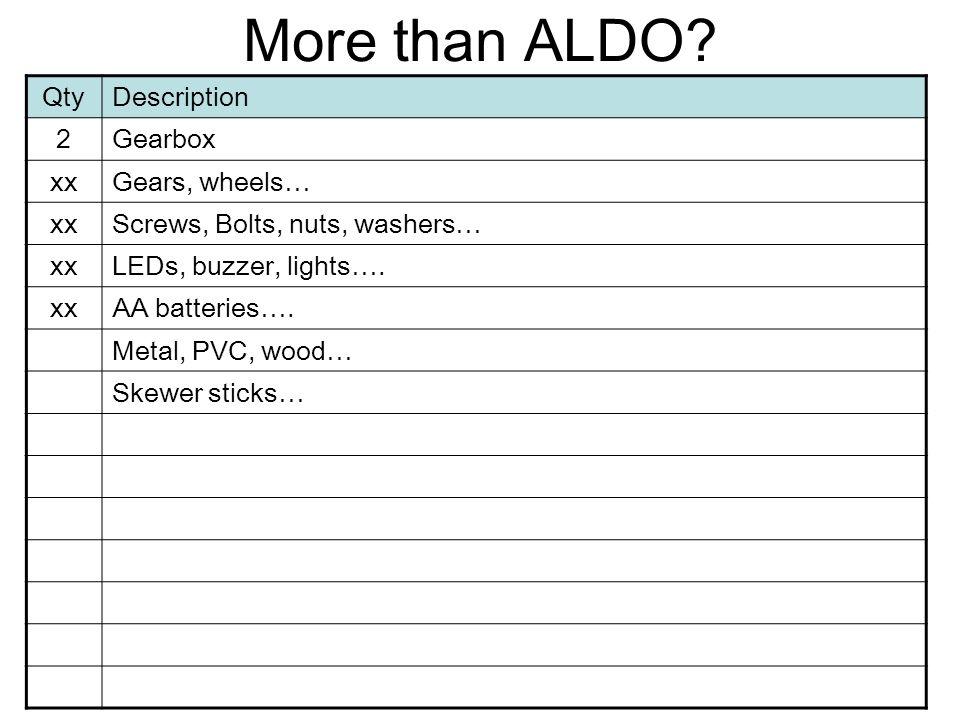 More than ALDO? QtyDescription 2Gearbox xxGears, wheels… xxScrews, Bolts, nuts, washers… xxLEDs, buzzer, lights…. xxAA batteries…. Metal, PVC, wood… S