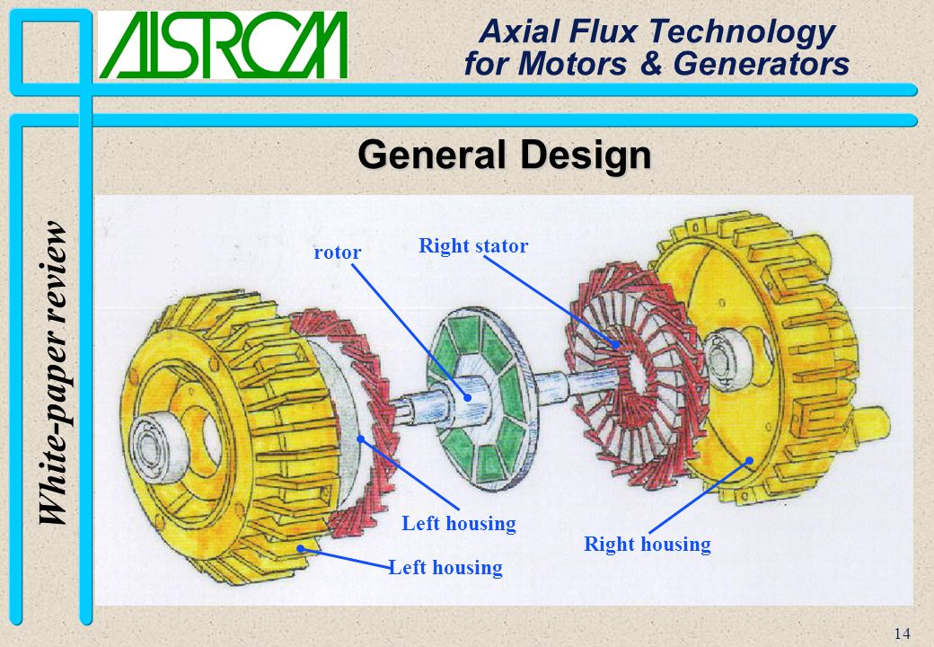 14 White-paper review Axial Flux Technology for Motors & Generators General Design rotor Right stator Left housing Right housing Left housing