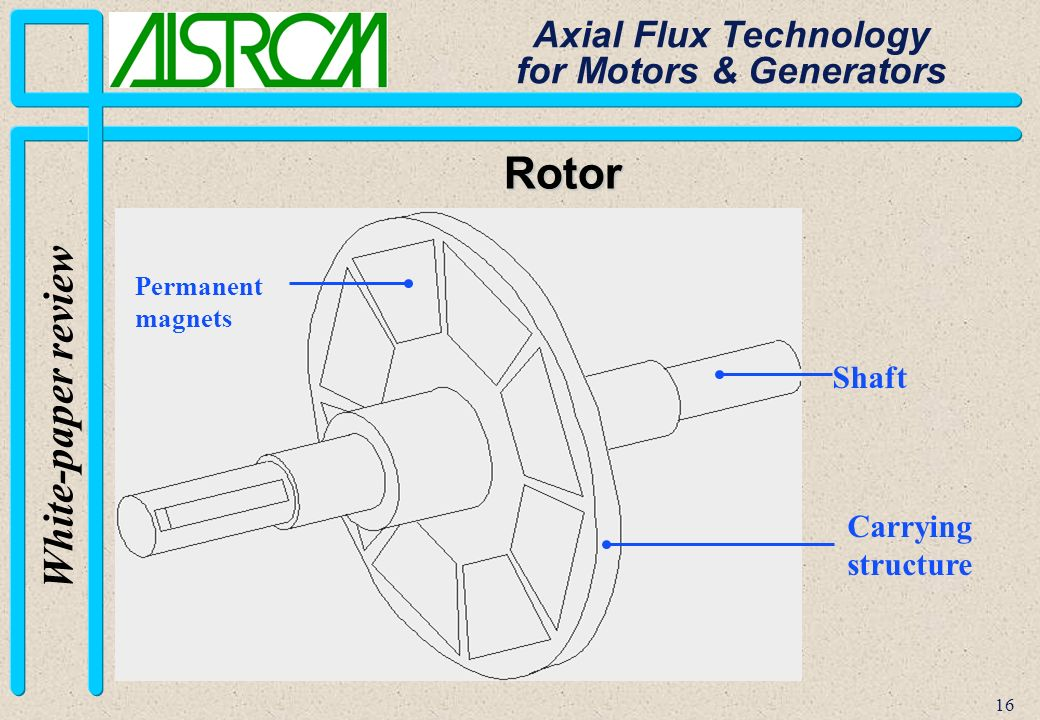 16 White-paper review Axial Flux Technology for Motors & Generators Permanent magnets Shaft Carrying structureRotor
