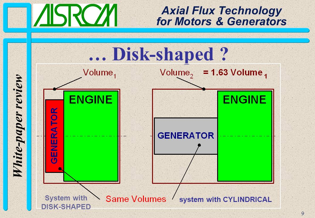 9 White-paper review Axial Flux Technology for Motors & Generators … Disk-shaped ? system with CYLINDRICAL System with DISK-SHAPED