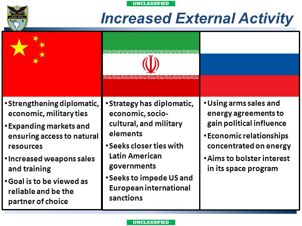 UNCLASSIFIED Increased External Activity Using arms sales and energy agreements to gain political influence Economic relationships concentrated on ene