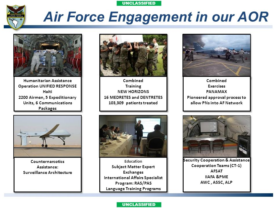 UNCLASSIFIED Air Force Engagement in our AOR Counternarcotics Assistance: Surveillance Architecture Counternarcotics Assistance: Surveillance Architec