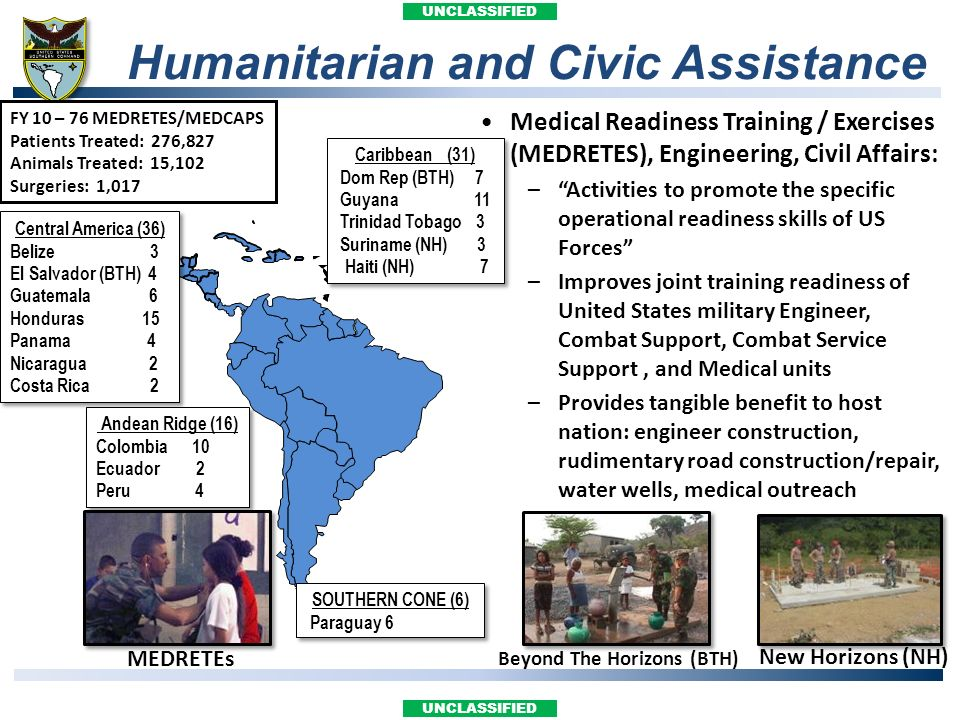 UNCLASSIFIED Humanitarian and Civic Assistance Medical Readiness Training / Exercises (MEDRETES), Engineering, Civil Affairs: –Activities to promote t