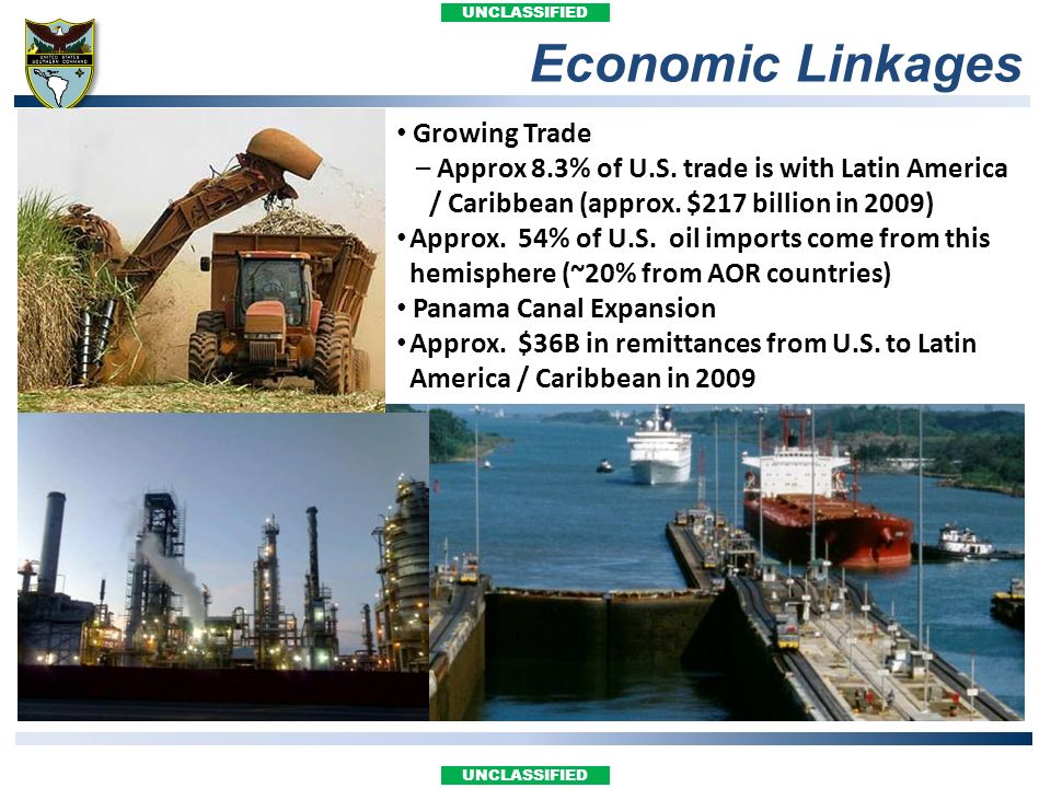 UNCLASSIFIED Economic Linkages Growing Trade – Approx 8.3% of U.S. trade is with Latin America / Caribbean (approx. $217 billion in 2009) Approx. 54%