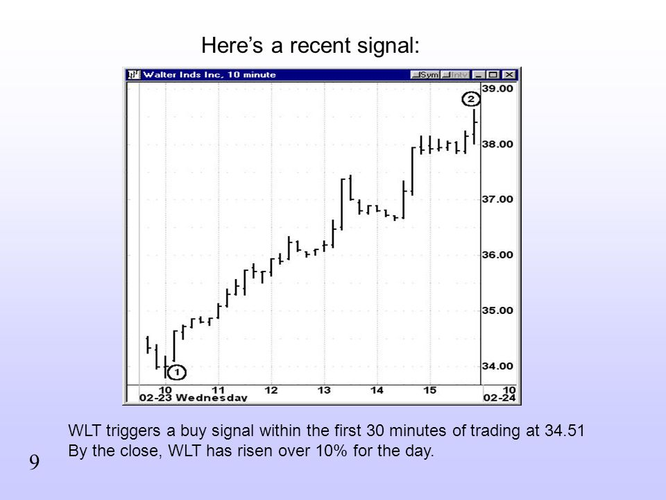 WLT triggers a buy signal within the first 30 minutes of trading at 34.51 By the close, WLT has risen over 10% for the day. Heres a recent signal: 9