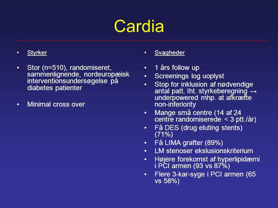Cardia Styrker Stor (n=510), randomiseret, sammenlignende, nordeuropæisk interventionsundersøgelse på diabetes patienter Minimal cross over Svagheder
