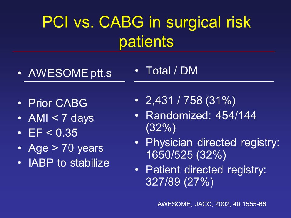 PCI vs. CABG in surgical risk patients AWESOME ptt.s Prior CABG AMI < 7 days EF < 0.35 Age > 70 years IABP to stabilize Total / DM 2,431 / 758 (31%) R