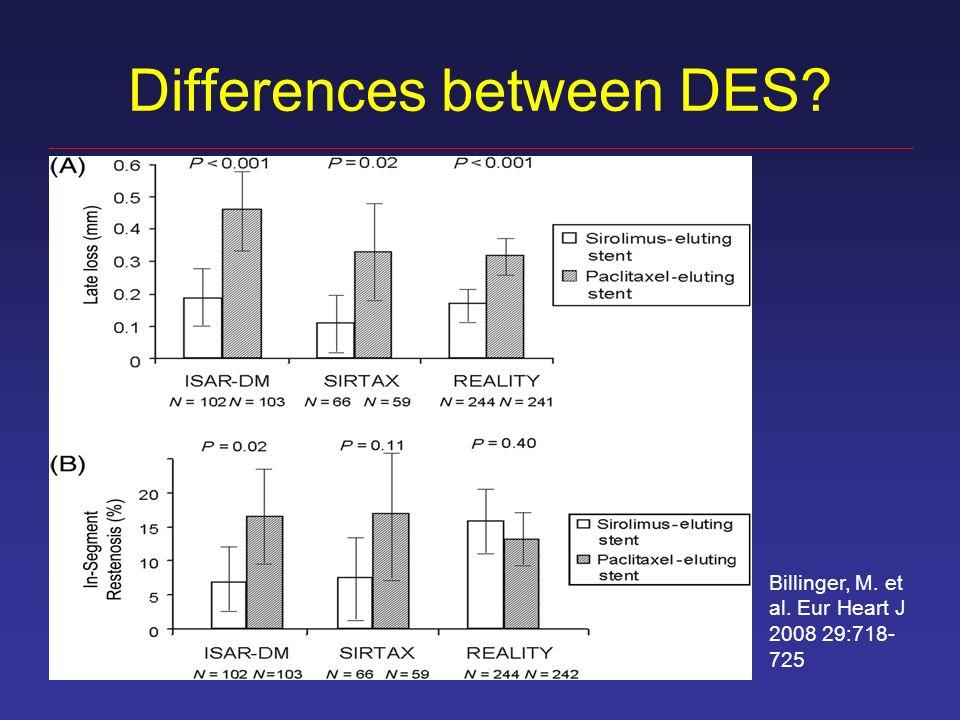 Differences between DES? Billinger, M. et al. Eur Heart J 2008 29:718- 725