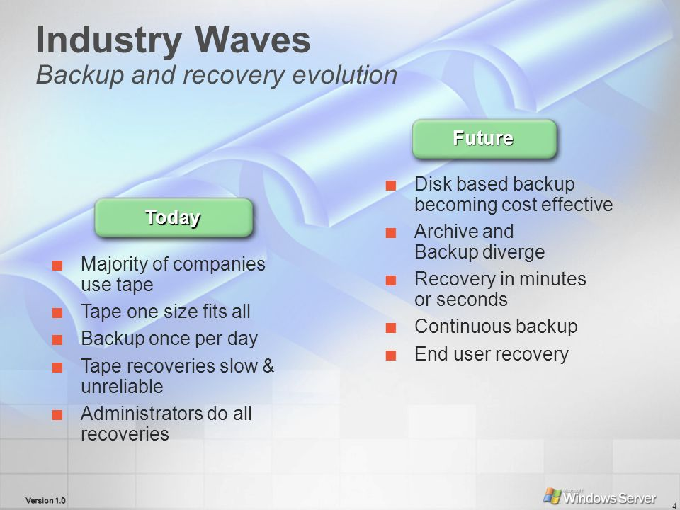 4 Industry Waves Backup and recovery evolution Version 1.0 Majority of companies use tape Tape one size fits all Backup once per day Tape recoveries s