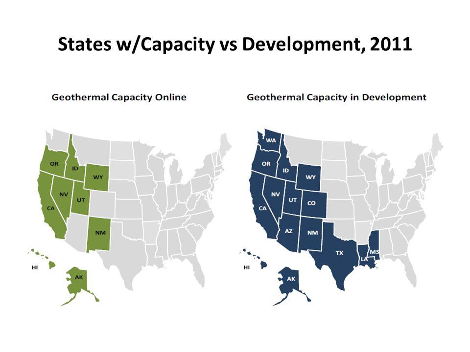 States w/Capacity vs Development, 2011