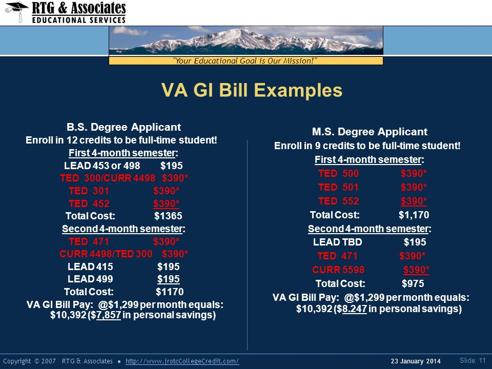 Your Educational Goal is Our Mission! Copyright © 2007 RTG & Associateshttp://www.jrotcCollegeCredit.com/ Slide: 11 23 January 2014 VA GI Bill Examples B.S.