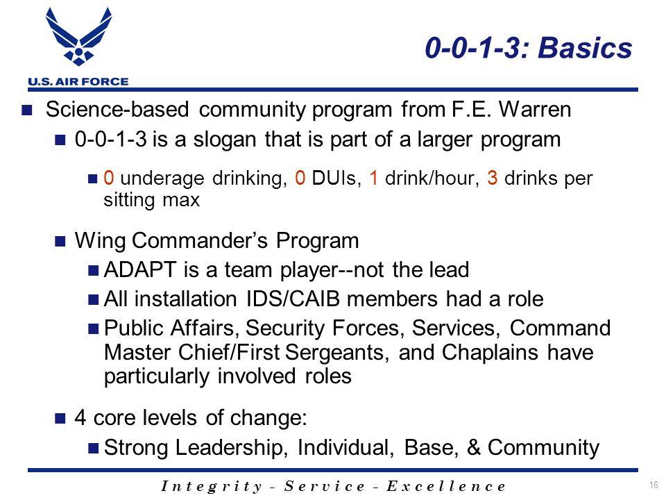I n t e g r i t y - S e r v i c e - E x c e l l e n c e 16 0-0-1-3: Basics Science-based community program from F.E.