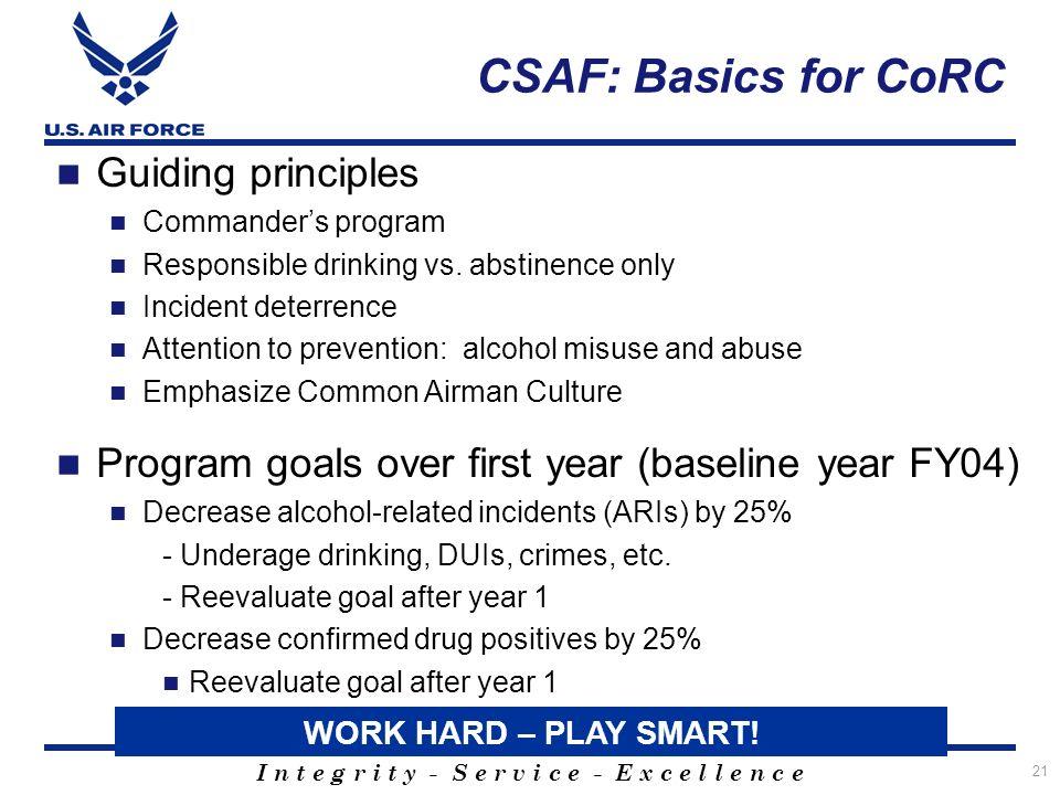 I n t e g r i t y - S e r v i c e - E x c e l l e n c e 21 CSAF: Basics for CoRC Guiding principles Commanders program Responsible drinking vs.
