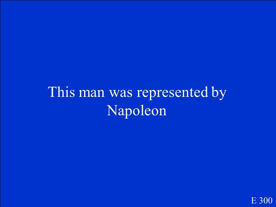Who is Leon Trotsky? E 200