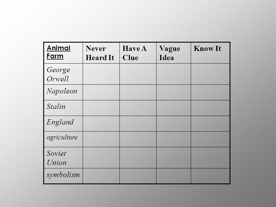 Book Clubs YOU will decide what Book Clubs youre in for the reading of Animal Farm.