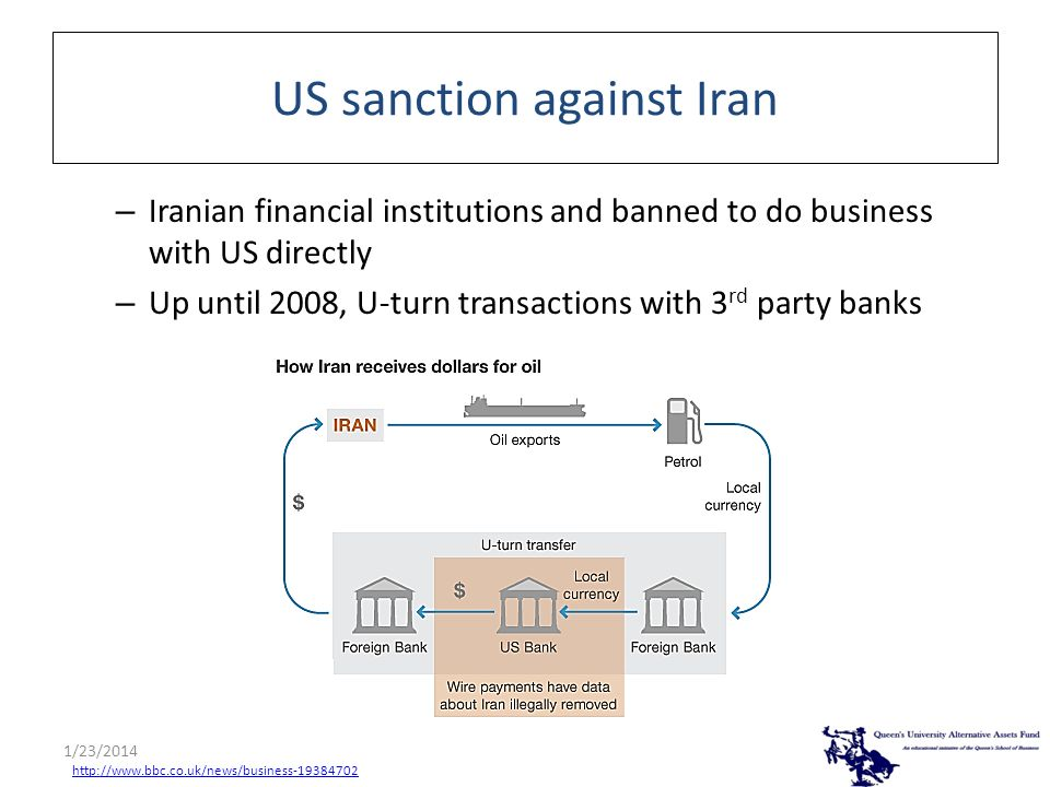 US sanction against Iran – Iranian financial institutions and banned to do business with US directly – Up until 2008, U-turn transactions with 3 rd pa