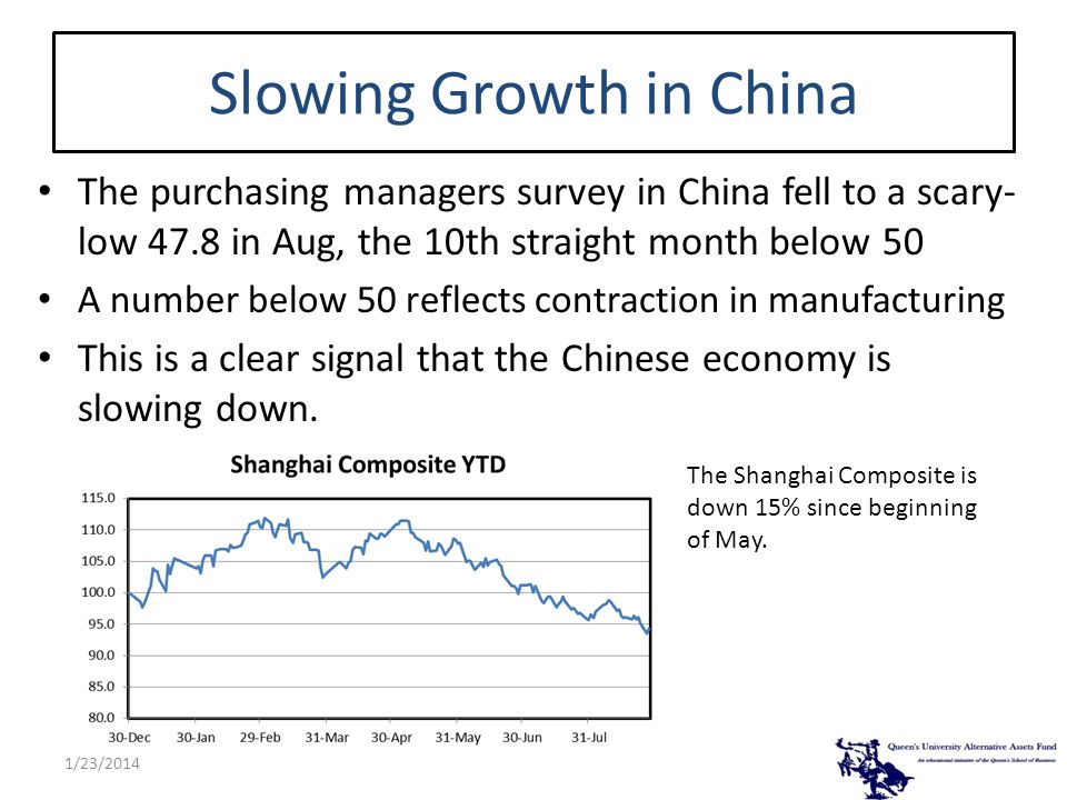 Slowing Growth in China The purchasing managers survey in China fell to a scary- low 47.8 in Aug, the 10th straight month below 50 A number below 50 r