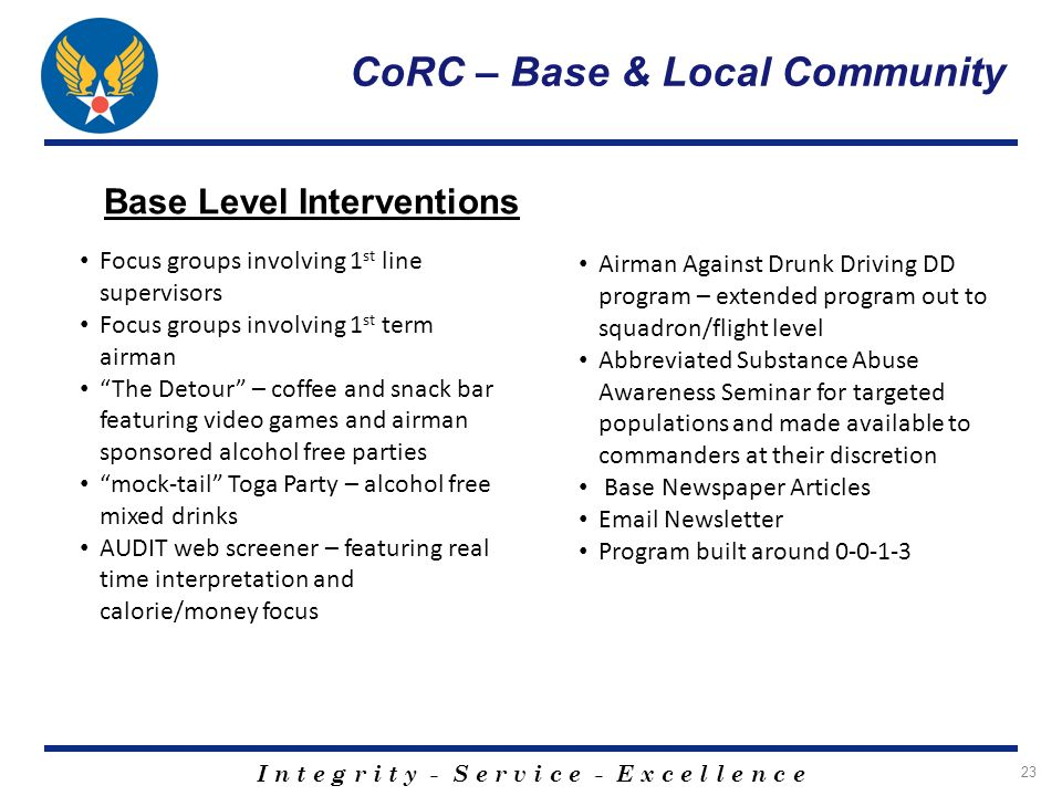 I n t e g r i t y - S e r v i c e - E x c e l l e n c e 23 CoRC – Base & Local Community Base Level Interventions Focus groups involving 1 st line sup