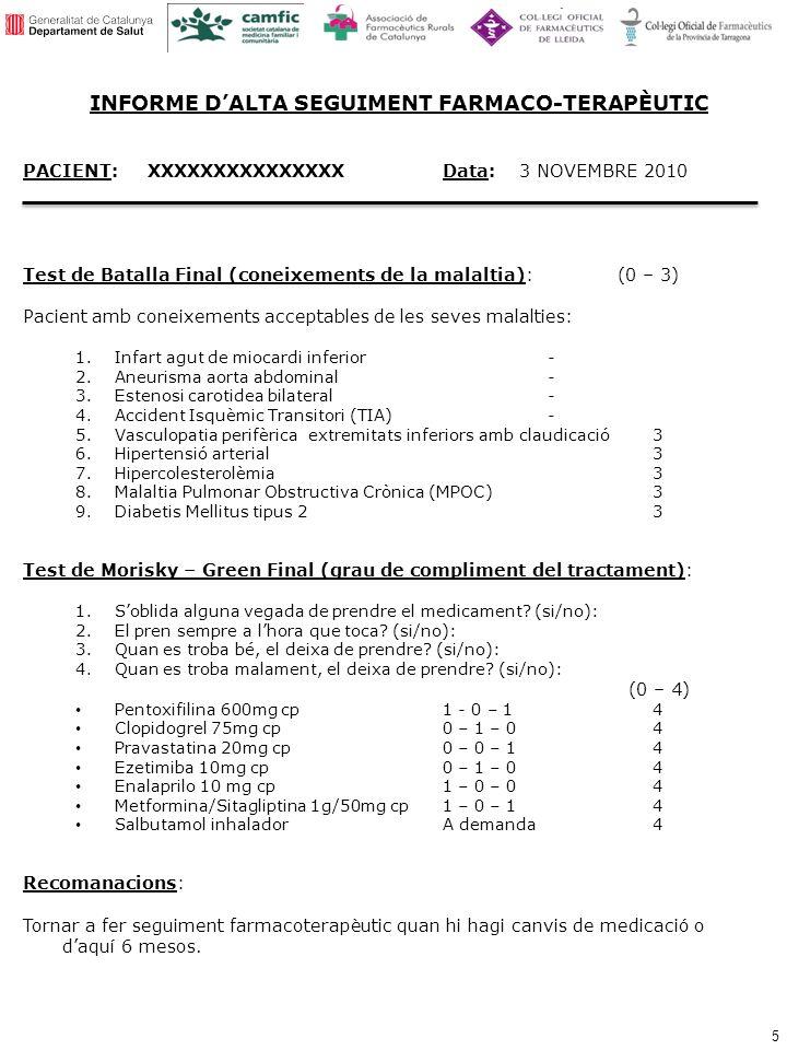 5 PACIENT: XXXXXXXXXXXXXXXData: 3 NOVEMBRE 2010 Test de Batalla Final (coneixements de la malaltia): (0 – 3) Pacient amb coneixements acceptables de les seves malalties: 1.Infart agut de miocardi inferior- 2.Aneurisma aorta abdominal- 3.Estenosi carotidea bilateral- 4.Accident Isquèmic Transitori (TIA)- 5.Vasculopatia perifèrica extremitats inferiors amb claudicació3 6.Hipertensió arterial3 7.Hipercolesterolèmia3 8.Malaltia Pulmonar Obstructiva Crònica (MPOC)3 9.Diabetis Mellitus tipus 23 Test de Morisky – Green Final (grau de compliment del tractament): 1.Soblida alguna vegada de prendre el medicament.