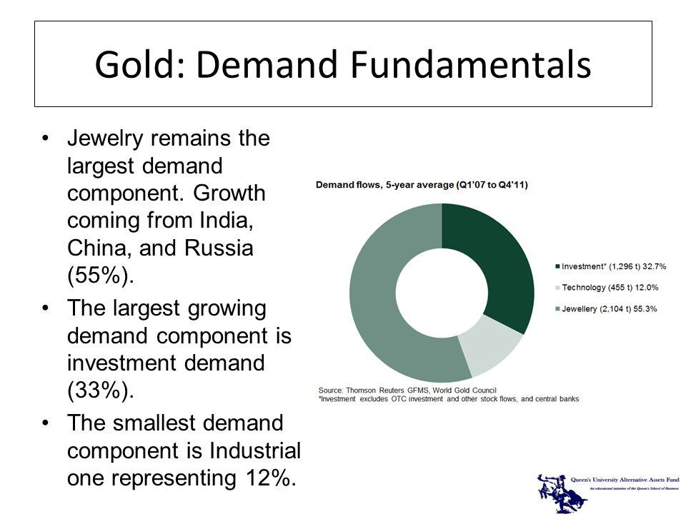 Gold: Demand Fundamentals Jewelry remains the largest demand component.
