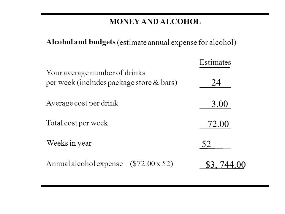 Insert Money and Alcohol Chart MONEY AND ALCOHOL Alcohol and budgets (estimate annual expense for alcohol) Estimates Your average number of drinks per