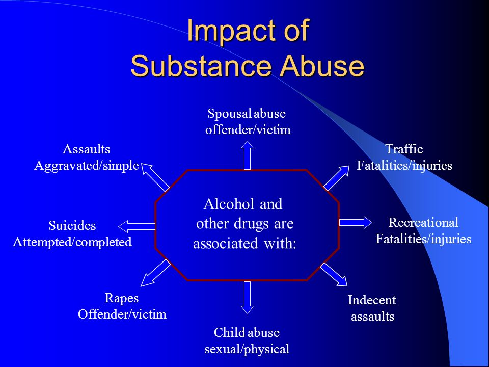 Impact of Substance Abuse Spousal abuse offender/victim Alcohol and other drugs are associated with: Suicides Attempted/completed Rapes Offender/victi