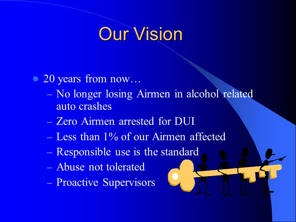 Our Vision 20 years from now… – No longer losing Airmen in alcohol related auto crashes – Zero Airmen arrested for DUI – Less than 1% of our Airmen af