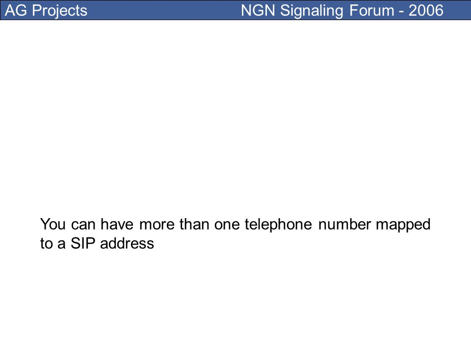 AG Projects NGN Signaling Forum - 2006 A telephone number is just another attribute of the SIP address