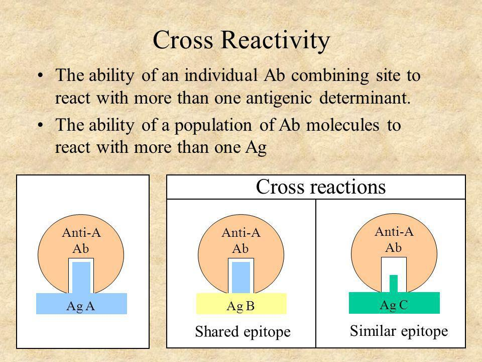 Factors Affecting Measurement of Ag/Ab Reactions Affinity Avidity Ag:Ab ratio Physical form of Ag Ab excess Ag excess Equivalence – Lattice formation