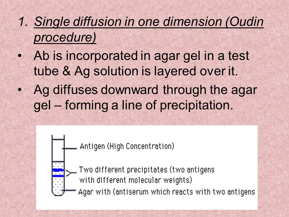 1.Single diffusion in one dimension (Oudin procedure) Ab is incorporated in agar gel in a test tube & Ag solution is layered over it. Ag diffuses down
