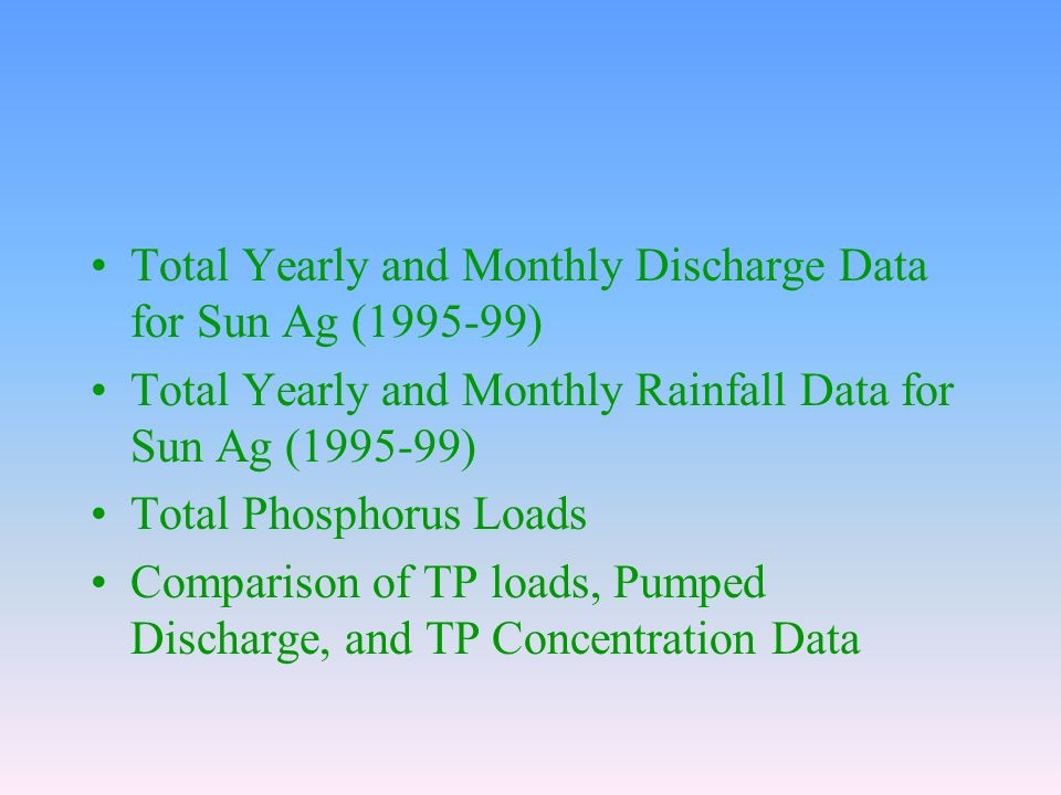Total Yearly and Monthly Discharge Data for Sun Ag (1995-99) Total Yearly and Monthly Rainfall Data for Sun Ag (1995-99) Total Phosphorus Loads Compar